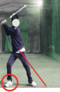 野球 動作解析