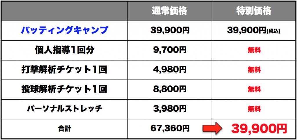 スクリーンショット 2015-07-18 14.42.59
