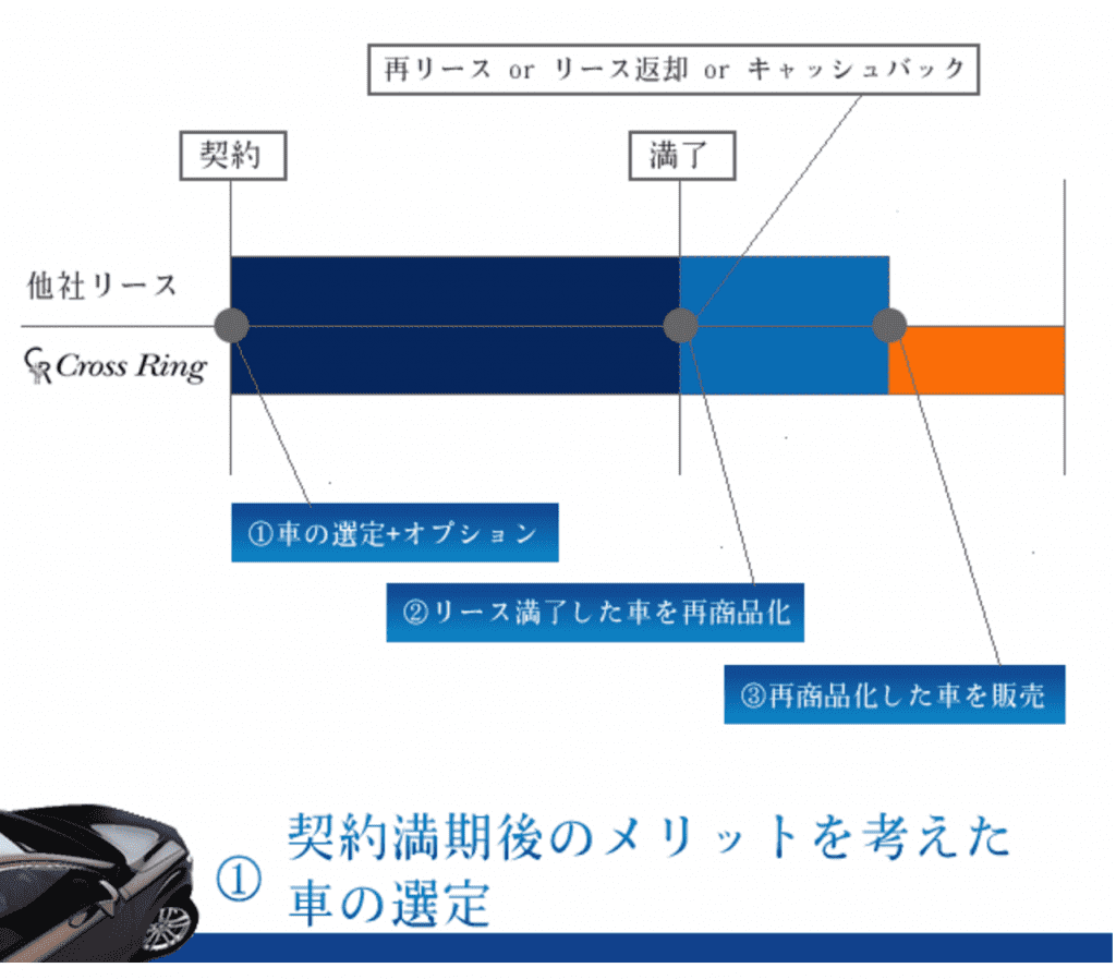 スクリーンショット 2015-11-26 17.49.09