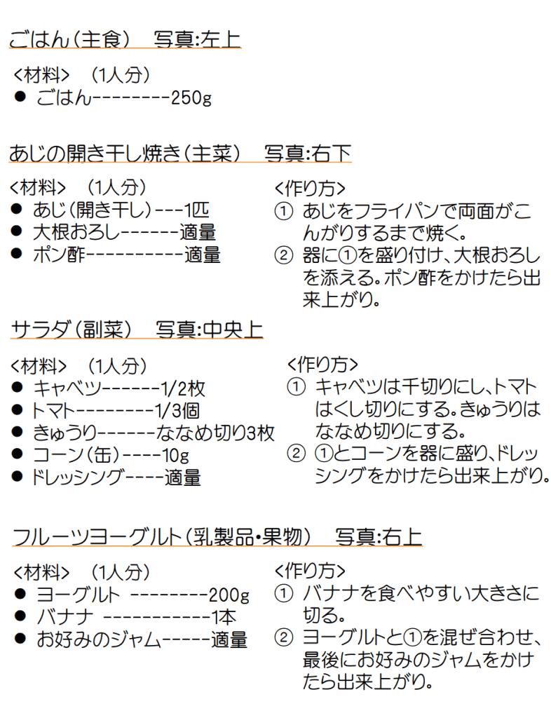 スクリーンショット 2016-02-19 10.53.34