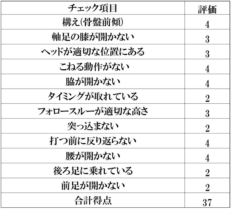 スクリーンショット 2017-05-31 14.49.17-2