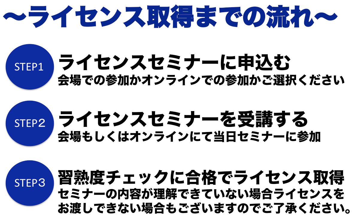 スクリーンショット 2017-06-15 1.29.13