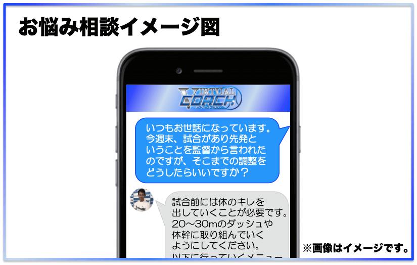 Virtual Coach お悩み相談イメージ図